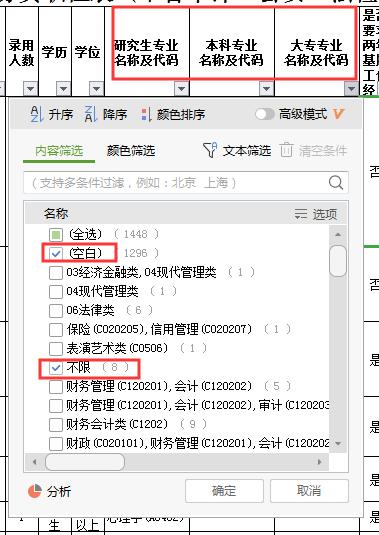 广东公务员考试不限专业的职位多吗?难考不?