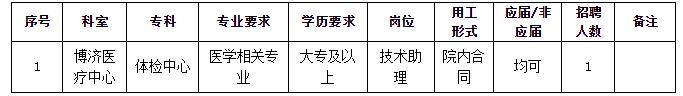 2020年广东广州中山大学孙逸仙纪念医院博济医疗中心招聘1人公告