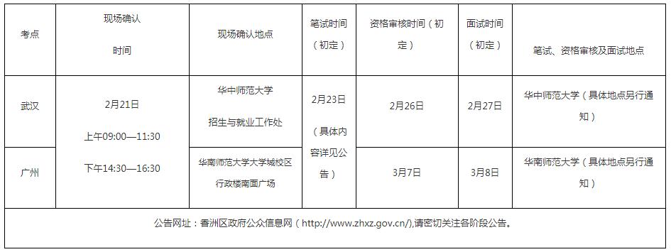 2020年广东珠海市香洲区招聘公办中小学教师120人公告图3