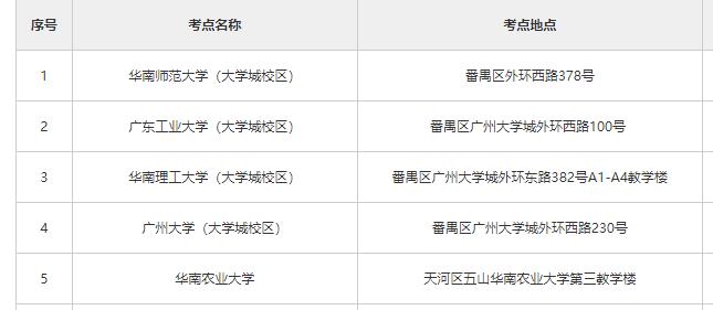2020年广东公务员考试笔试地点设在哪里?图3