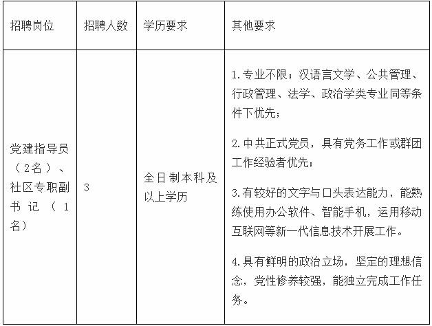 广东广州市天河区珠吉街招聘党务工作人员3人公告