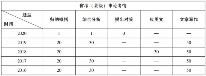 备考经验分享!广东省考申论80+怎么做到的?