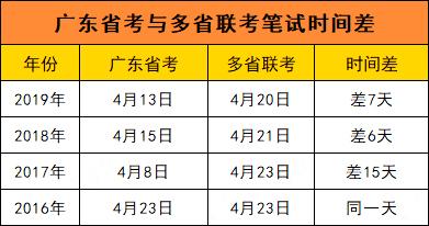 2021年公务员联考确定3月笔试,那广东省考呢?